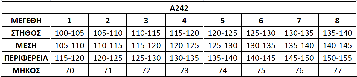 Μεγεθολόγιο Α242