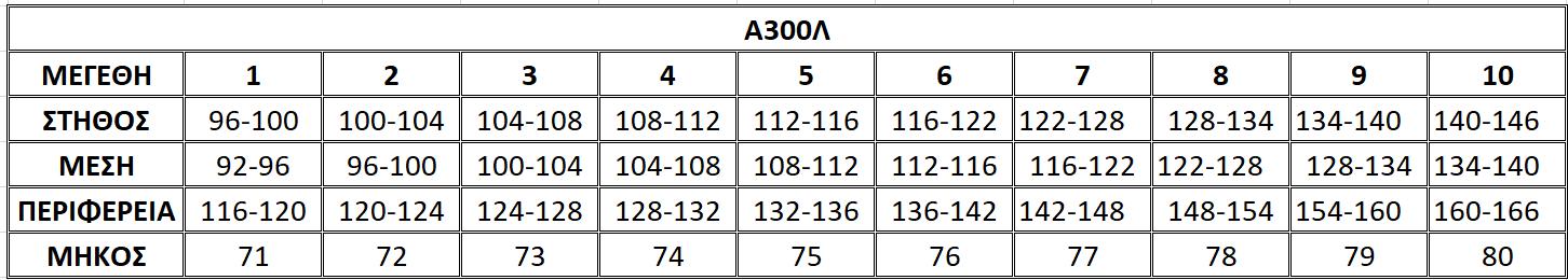 Μεγεθολόγιο μπλούζας Α300Λ