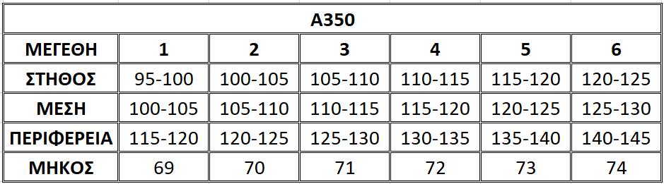 Μεγεθολόγιο μπλούζας Α350