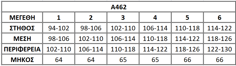 Μεγεθολόγιο μπλούζας 462