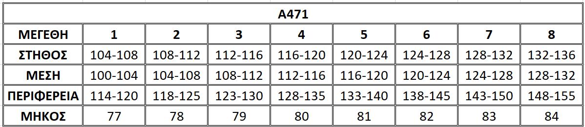 Μεγεθολόγιο μπλούζας Α471