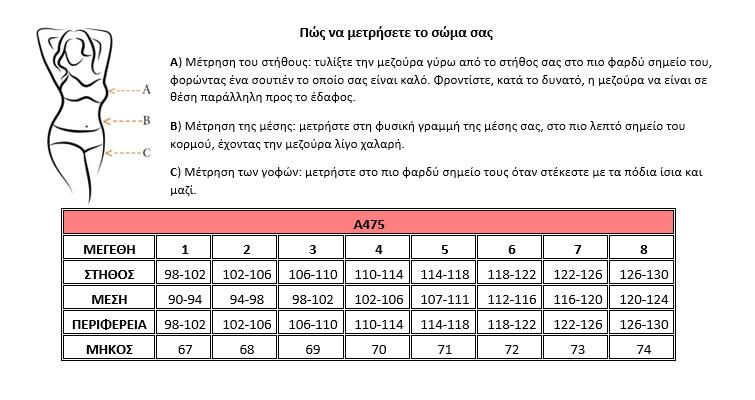 Μεγεθολόγιο Α475