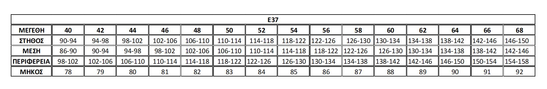 Μεγεθολόγιο μοντγκόμερι Ε37