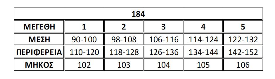 Μεγεθολόγιο Β184