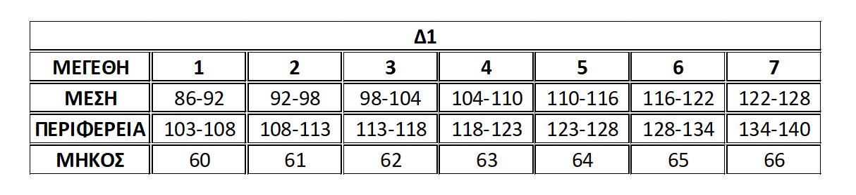Μεγεθολόγιο φούστας Δ1