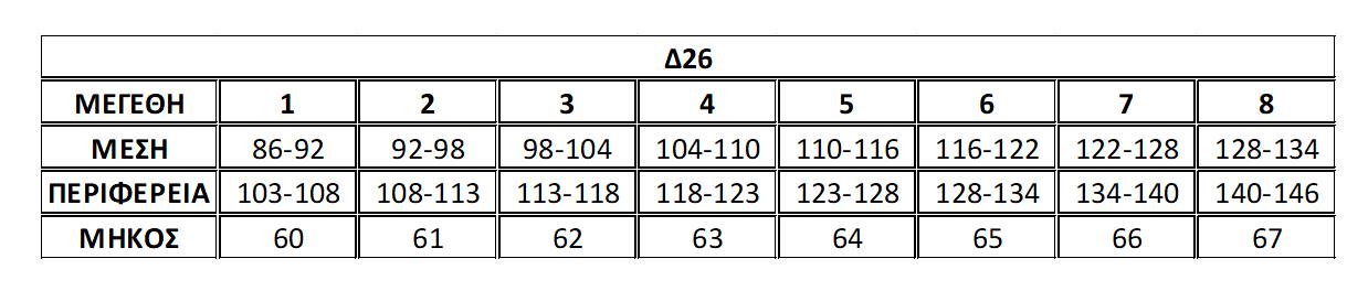Μεγεθολόγιο φούστας Δ26