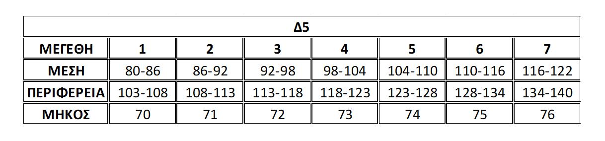 Μεγεθολόγιο φούστας Δ5